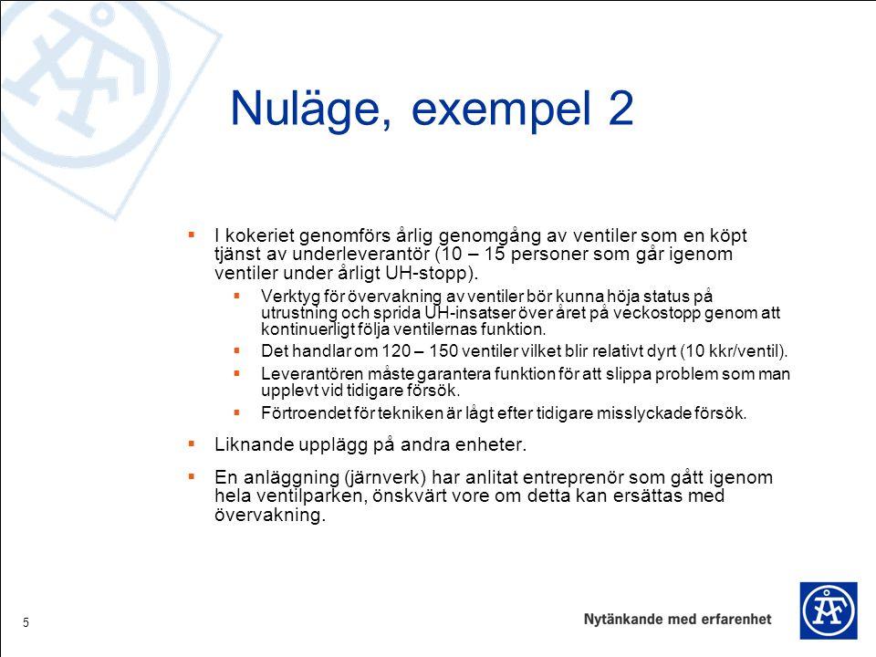 5 Nuläge, exempel 2  I kokeriet genomförs årlig genomgång av ventiler som en köpt tjänst av underleverantör (10 – 15 personer som går igenom ventiler under årligt UH-stopp).