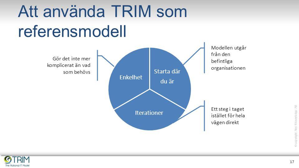 17 © copyright Aim 4 knowledge AB Att använda TRIM som referensmodell Starta där du är Iterationer Enkelhet Modellen utgår från den befintliga organisationen Ett steg i taget istället för hela vägen direkt Gör det inte mer komplicerat än vad som behövs