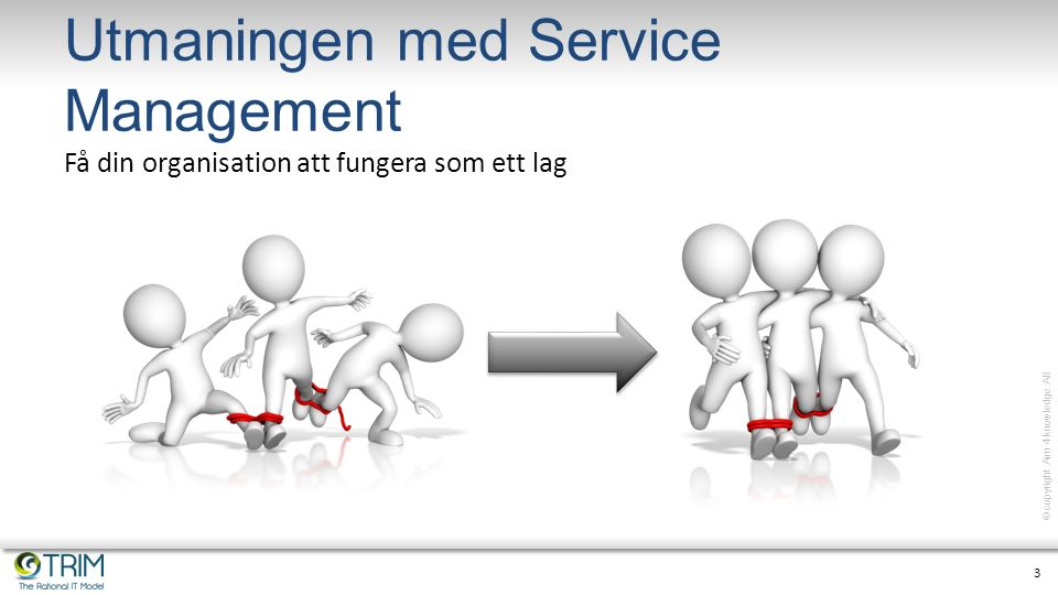 3 © copyright Aim 4 knowledge AB Utmaningen med Service Management Få din organisation att fungera som ett lag