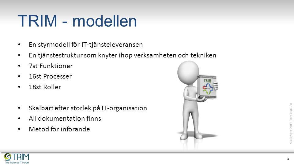 4 © copyright Aim 4 knowledge AB TRIM - modellen En styrmodell för IT-tjänsteleveransen En tjänstestruktur som knyter ihop verksamheten och tekniken 7st Funktioner 16st Processer 18st Roller Skalbart efter storlek på IT-organisation All dokumentation finns Metod för införande