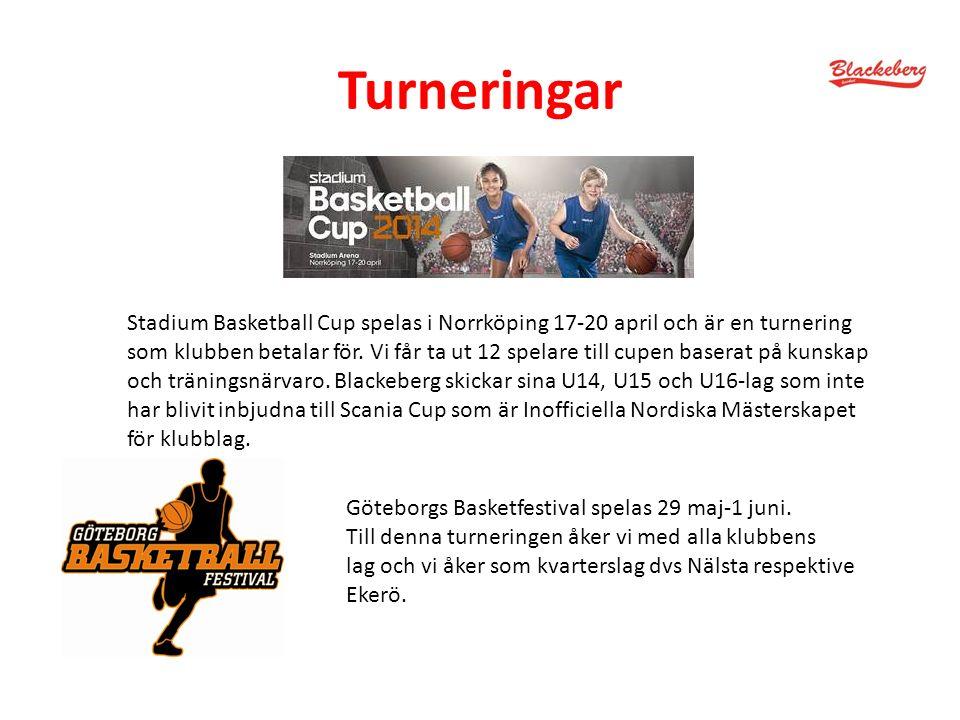 Turneringar Stadium Basketball Cup spelas i Norrköping 17-20 april och är en turnering som klubben betalar för.