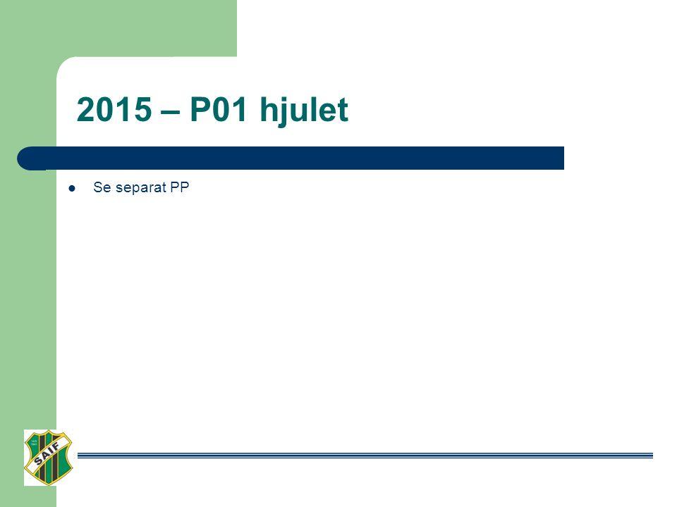 2015 – P01 hjulet Se separat PP