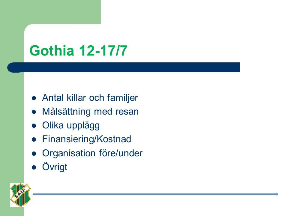 Gothia 12-17/7 Antal killar och familjer Målsättning med resan Olika upplägg Finansiering/Kostnad Organisation före/under Övrigt