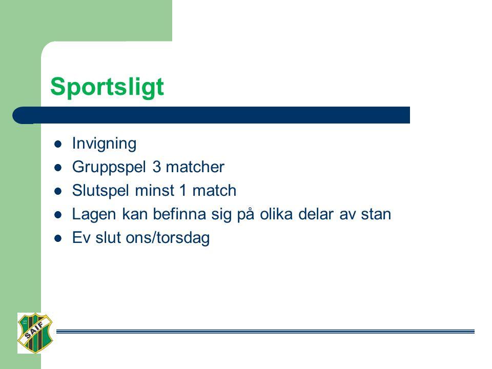Sportsligt Invigning Gruppspel 3 matcher Slutspel minst 1 match Lagen kan befinna sig på olika delar av stan Ev slut ons/torsdag