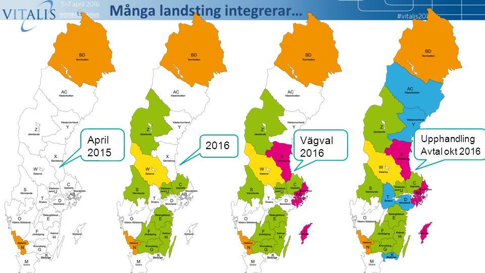 Många landsting integrerar… April 2015 Vägval 2016 Upphandling Avtal okt 2016