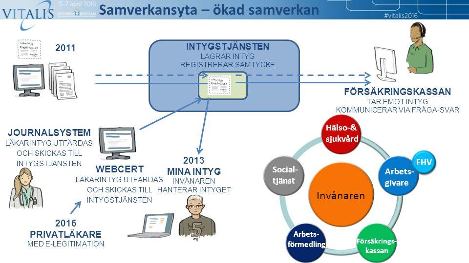 Kontaktuppgifter Intygsplattformen idag: http://www.inera.se/TJANSTER--PROJEKT/Lakarintyg/ http://www.inera.se/TJANSTER--PROJEKT/Mina-intyg/ http://www.inera.se/TJANSTER--PROJEKT/Statistiktjansten/ Intygsplattformen imorgon: http://www.inera.se/TJANSTER--PROJEKT/Intygstjanster/ Kontaktuppgifter: lena.furubacke@inera.se intygstjanster@inera.se