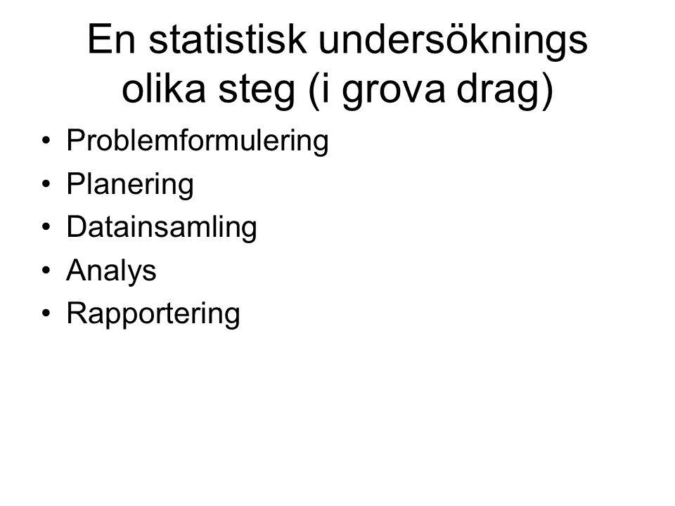 En statistisk undersöknings olika steg (i grova drag) Problemformulering Planering Datainsamling Analys Rapportering