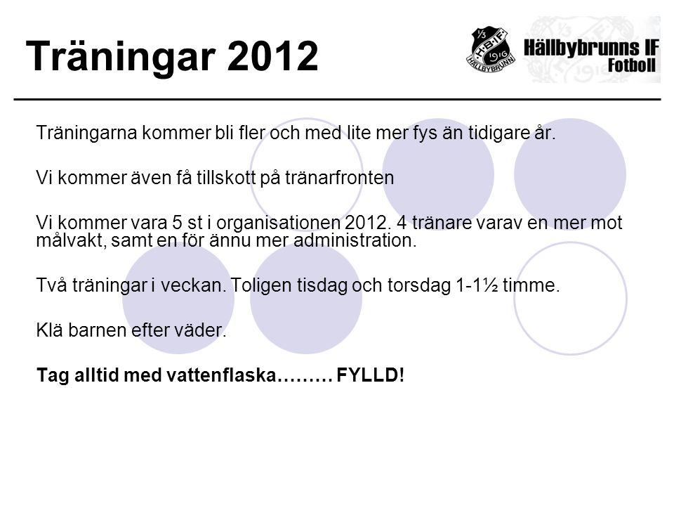 Träningar 2012 Träningarna kommer bli fler och med lite mer fys än tidigare år. Vi kommer även få tillskott på tränarfronten Vi kommer vara 5 st i org
