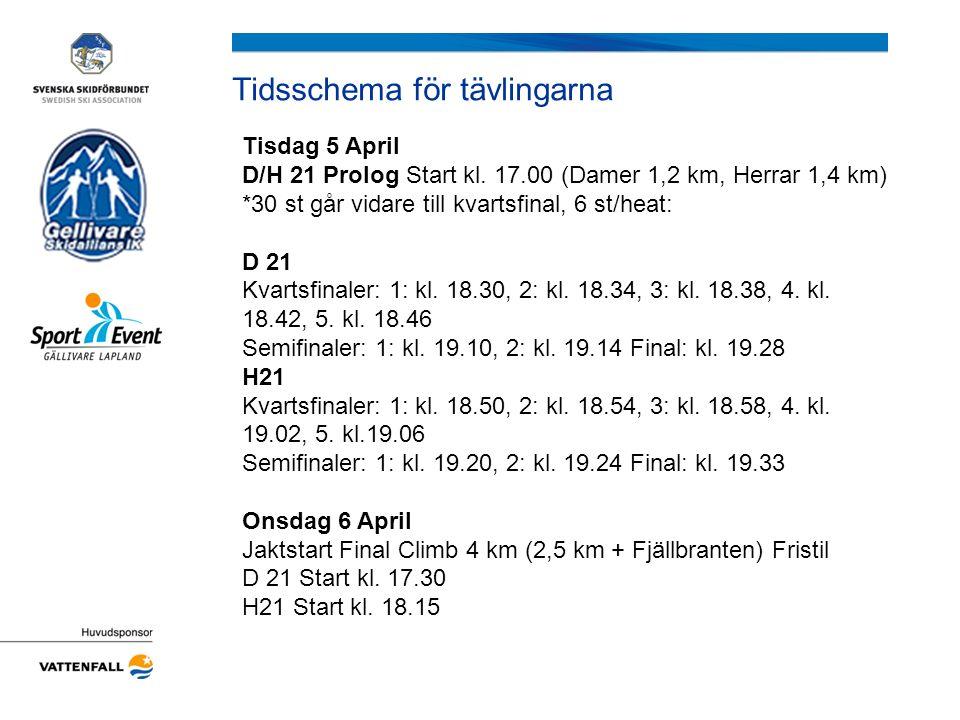 Information från Tävlingsledningen Teknikkontroll i samband med sprinten.