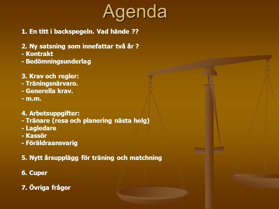 Agenda 1. En titt i backspegeln. Vad hände . 2.