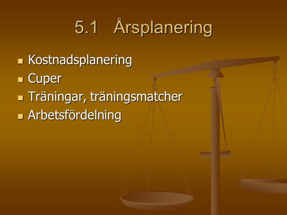 5.1 Årsplanering Kostnadsplanering Kostnadsplanering Cuper Cuper Träningar, träningsmatcher Träningar, träningsmatcher Arbetsfördelning Arbetsfördelning