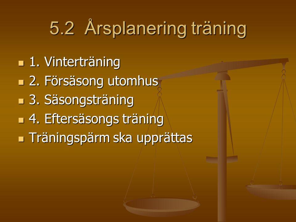 5.2 Årsplanering träning 1. Vinterträning 1. Vinterträning 2.