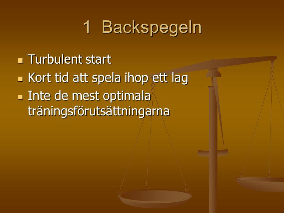 1 Backspegeln Turbulent start Turbulent start Kort tid att spela ihop ett lag Kort tid att spela ihop ett lag Inte de mest optimala träningsförutsättningarna Inte de mest optimala träningsförutsättningarna