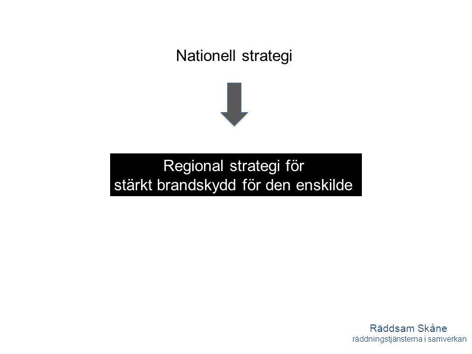 Räddsam Skåne räddningstjänsterna i samverkan Nationell strategi Regional strategi för stärkt brandskydd för den enskilde
