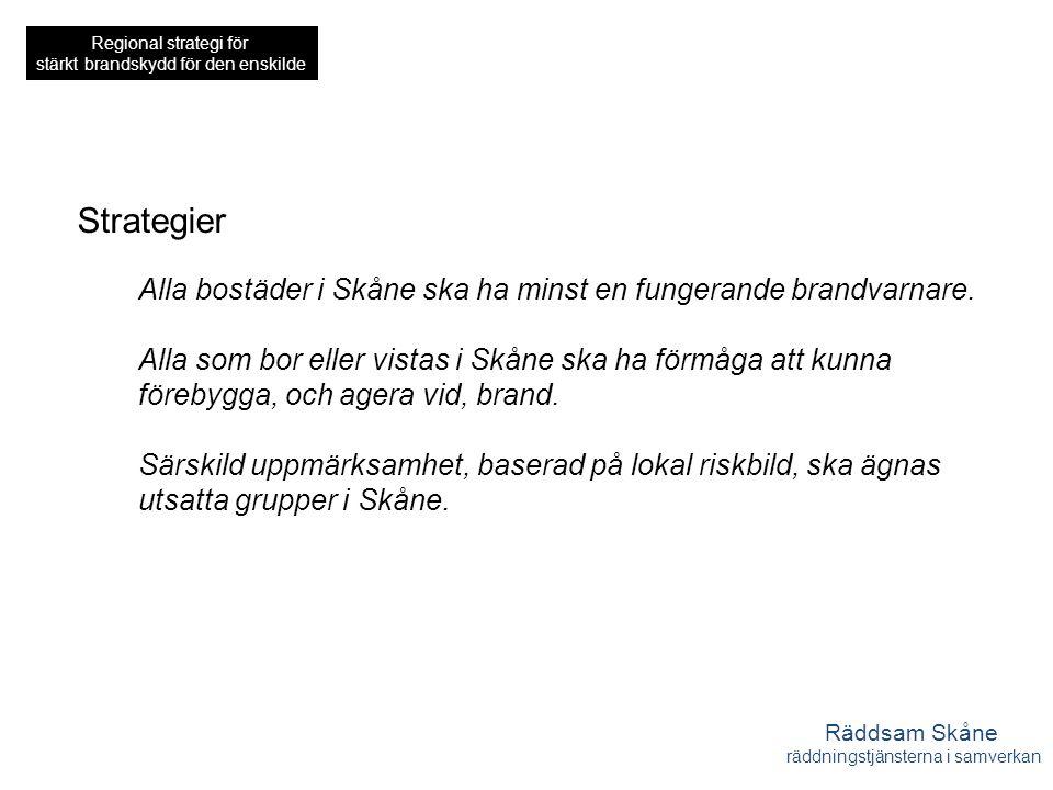 Räddsam Skåne räddningstjänsterna i samverkan Regional strategi för stärkt brandskydd för den enskilde Strategier Alla bostäder i Skåne ska ha minst en fungerande brandvarnare.