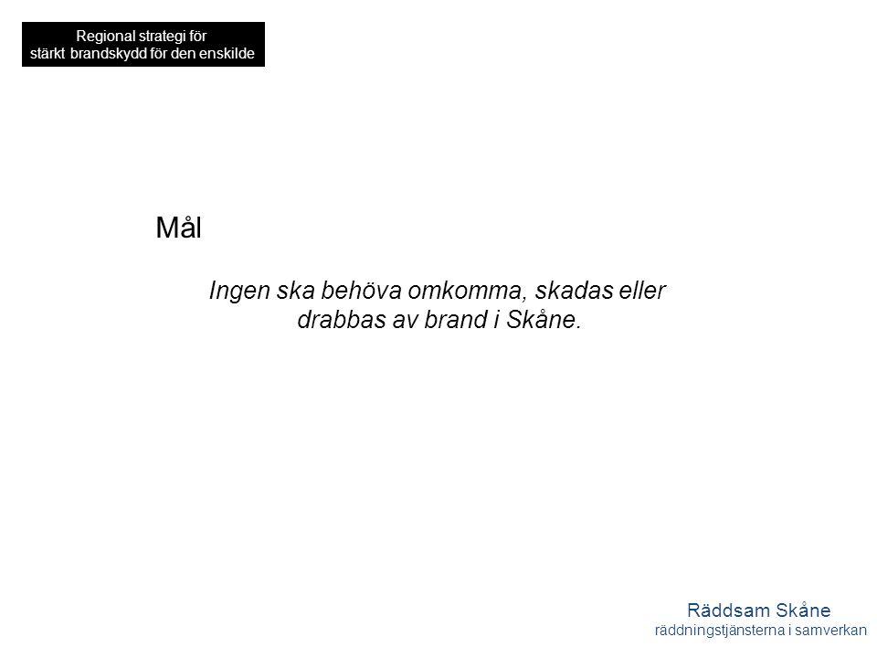 Räddsam Skåne räddningstjänsterna i samverkan Regional strategi för stärkt brandskydd för den enskilde Mål Ingen ska behöva omkomma, skadas eller drabbas av brand i Skåne.