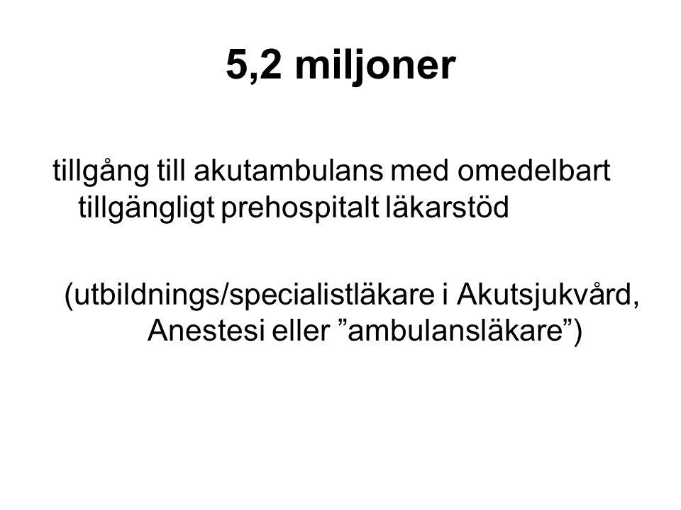 5,2 miljoner tillgång till akutambulans med omedelbart tillgängligt prehospitalt läkarstöd (utbildnings/specialistläkare i Akutsjukvård, Anestesi eller ambulansläkare )
