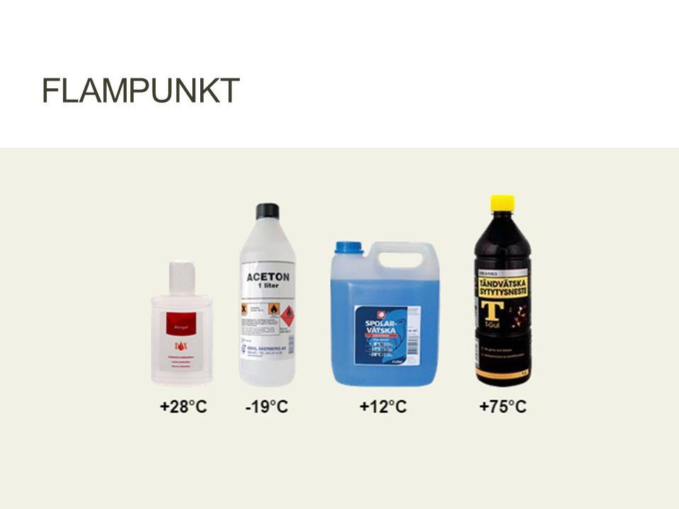 FLAMPUNKT