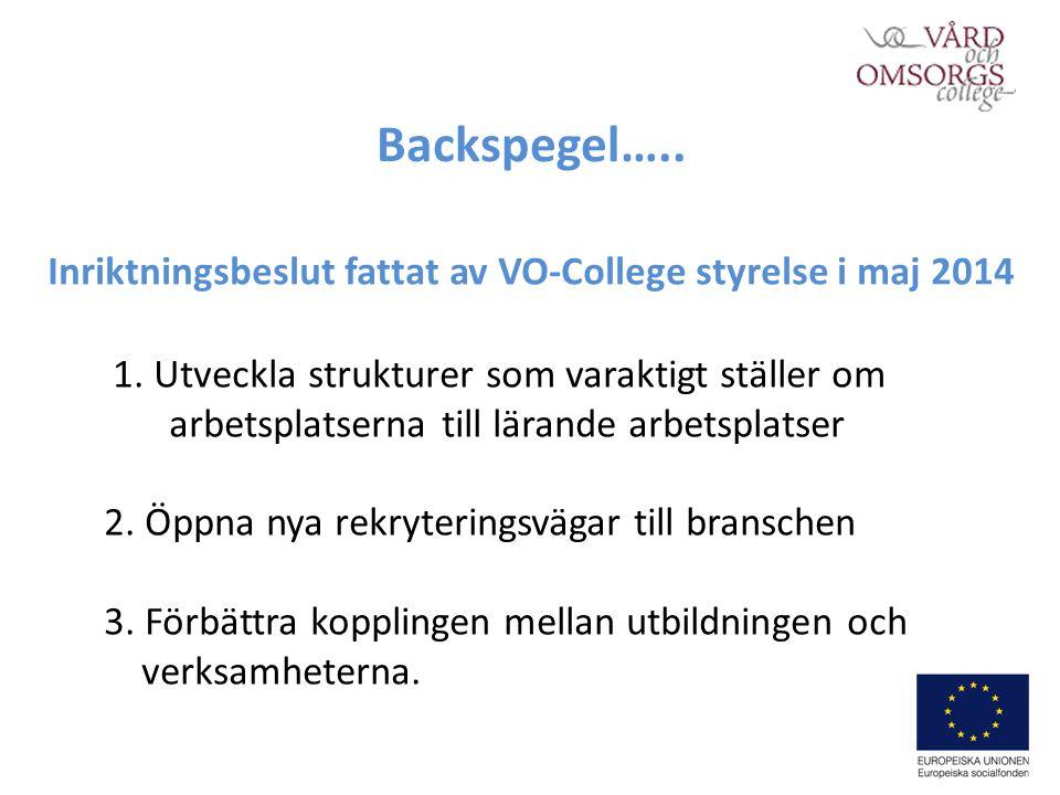 Backspegel….. Inriktningsbeslut fattat av VO-College styrelse i maj 2014 1.