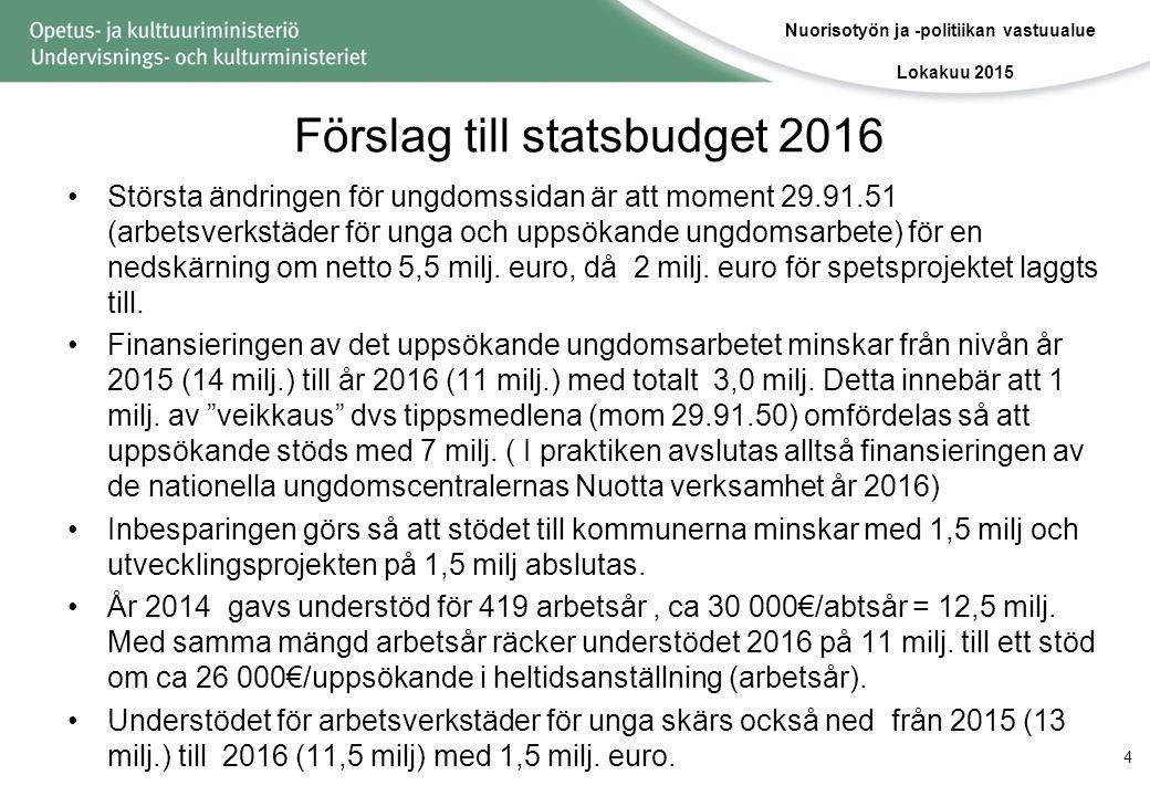Förslag till statsbudget 2016 Största ändringen för ungdomssidan är att moment 29.91.51 (arbetsverkstäder för unga och uppsökande ungdomsarbete) för en nedskärning om netto 5,5 milj.