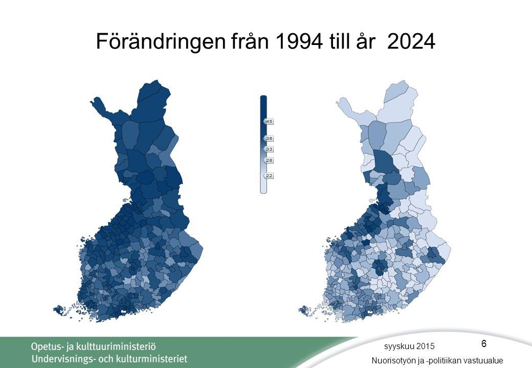 Förändringen från 1994 till år 2024 Nuorisotyön ja -politiikan vastuualue 6 syyskuu 2015