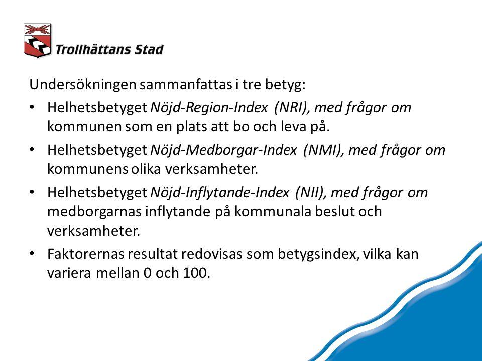 Undersökningen sammanfattas i tre betyg: Helhetsbetyget Nöjd-Region-Index (NRI), med frågor om kommunen som en plats att bo och leva på.