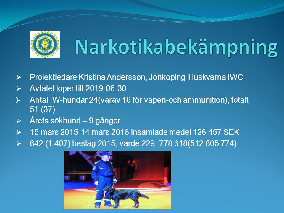  Projektledare Kristina Andersson, Jönköping-Huskvarna IWC  Avtalet löper till 2019-06-30  Antal IW-hundar 24(varav 16 för vapen-och ammunition), totalt 51 (37)  Årets sökhund – 9 gånger  15 mars 2015-14 mars 2016 insamlade medel 126 457 SEK  642 (1 407) beslag 2015, värde 229 778 618(512 805 774)