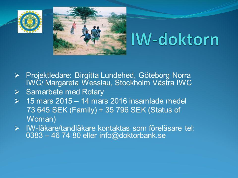 Projektledare: Birgitta Lundehed, Göteborg Norra IWC/ Margareta Wesslau, Stockholm Västra IWC  Samarbete med Rotary  15 mars 2015 – 14 mars 2016 insamlade medel 73 645 SEK (Family) + 35 796 SEK (Status of Woman)  IW-läkare/tandläkare kontaktas som föreläsare tel: 0383 – 46 74 80 eller info@doktorbank.se