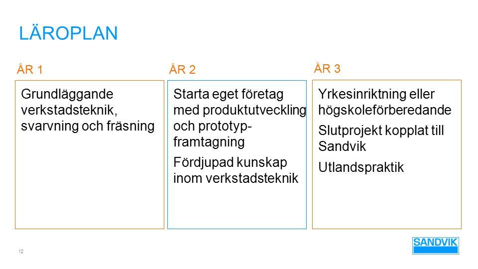 LÄROPLAN ÅR 1 Grundläggande verkstadsteknik, svarvning och fräsning ÅR 2 Starta eget företag med produktutveckling och prototyp- framtagning Fördjupad