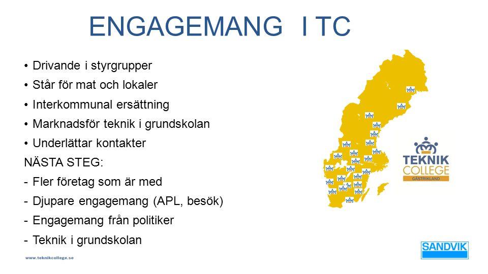 ENGAGEMANG I TC Drivande i styrgrupper Står för mat och lokaler Interkommunal ersättning Marknadsför teknik i grundskolan Underlättar kontakter NÄSTA