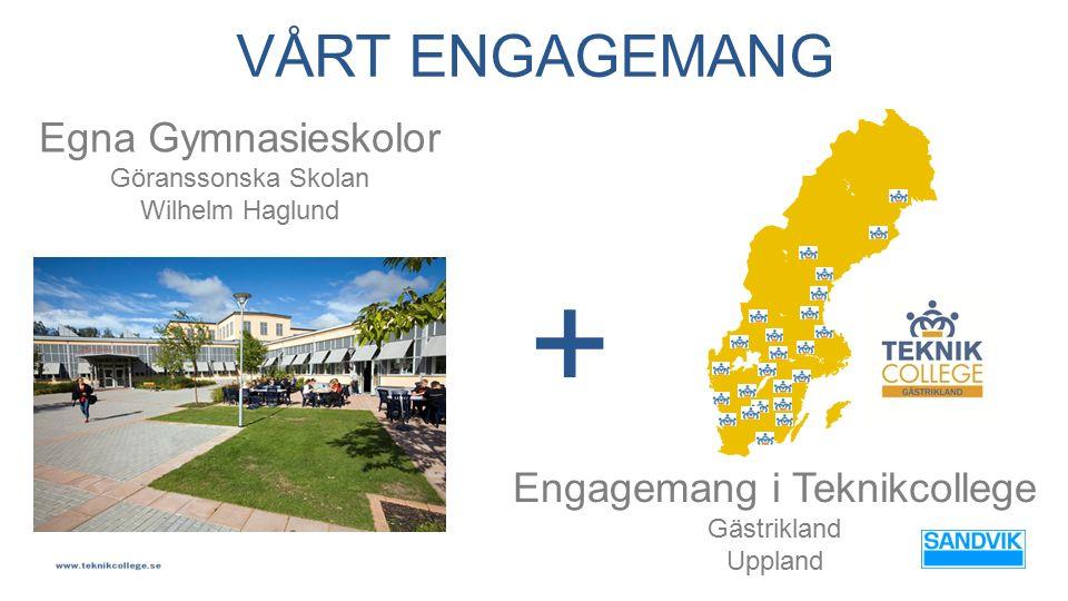 VÅRT ENGAGEMANG Egna Gymnasieskolor Göranssonska Skolan Wilhelm Haglund + Engagemang i Teknikcollege Gästrikland Uppland
