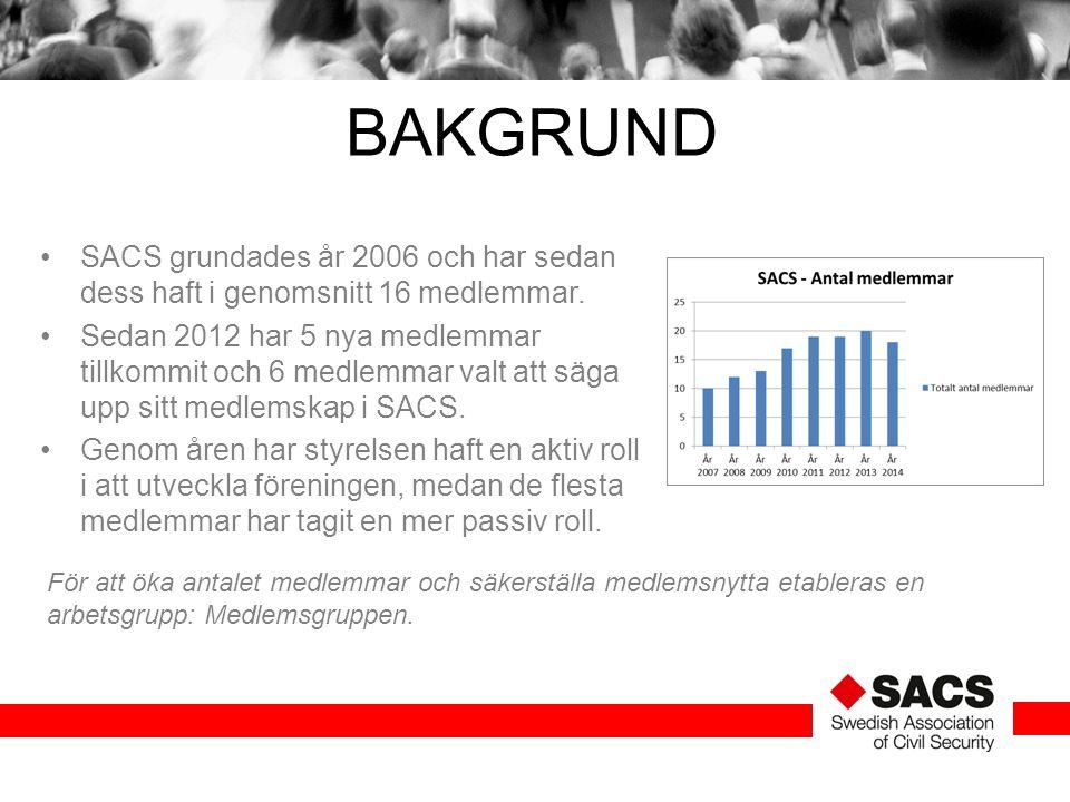 BAKGRUND SACS grundades år 2006 och har sedan dess haft i genomsnitt 16 medlemmar. Sedan 2012 har 5 nya medlemmar tillkommit och 6 medlemmar valt att