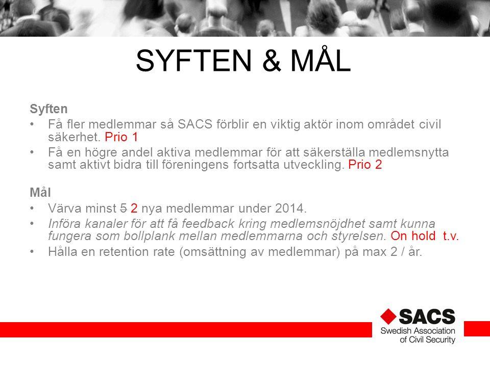 SYFTEN & MÅL Syften Få fler medlemmar så SACS förblir en viktig aktör inom området civil säkerhet. Prio 1 Få en högre andel aktiva medlemmar för att s