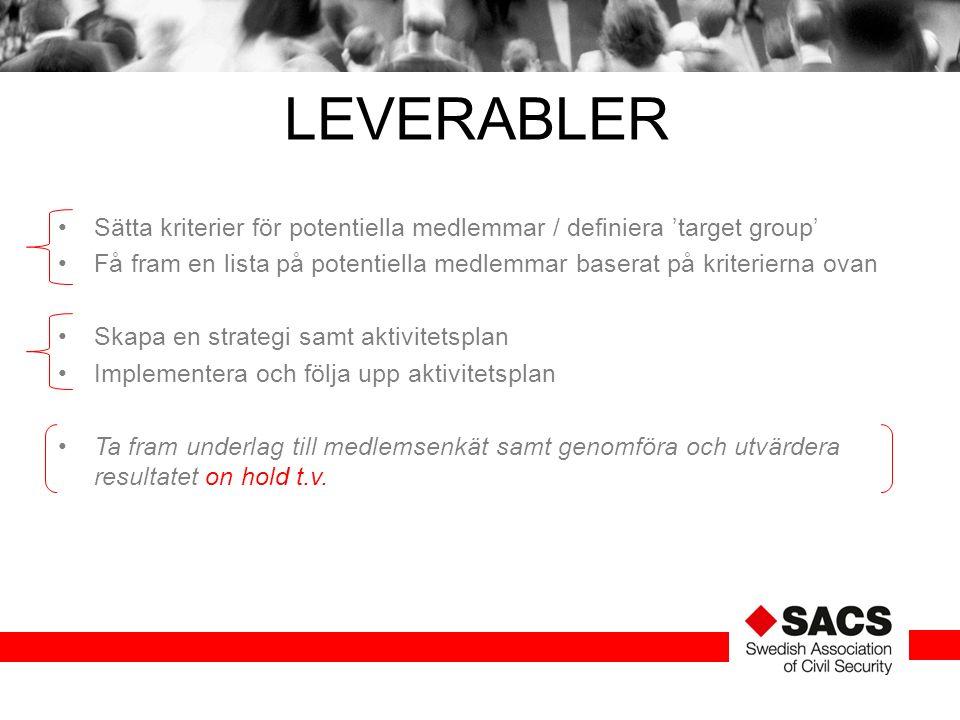 LEVERABLER Sätta kriterier för potentiella medlemmar / definiera 'target group' Få fram en lista på potentiella medlemmar baserat på kriterierna ovan