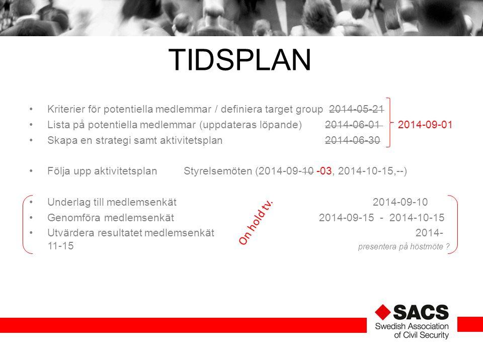 TIDSPLAN Kriterier för potentiella medlemmar / definiera target group 2014-05-21 Lista på potentiella medlemmar (uppdateras löpande) 2014-06-01 2014-0