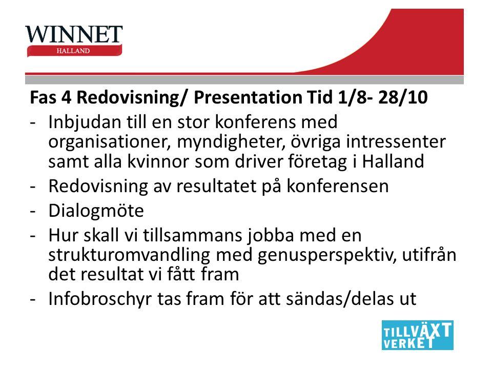 Fas 4 Redovisning/ Presentation Tid 1/8- 28/10 -Inbjudan till en stor konferens med organisationer, myndigheter, övriga intressenter samt alla kvinnor