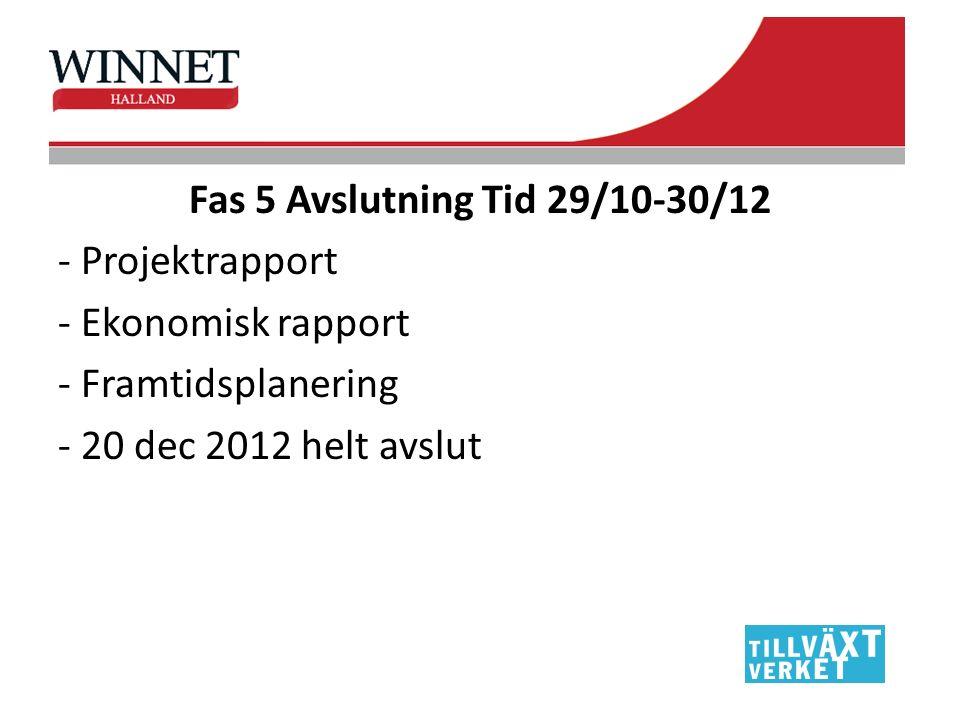 Fas 5 Avslutning Tid 29/10-30/12 - Projektrapport - Ekonomisk rapport - Framtidsplanering - 20 dec 2012 helt avslut