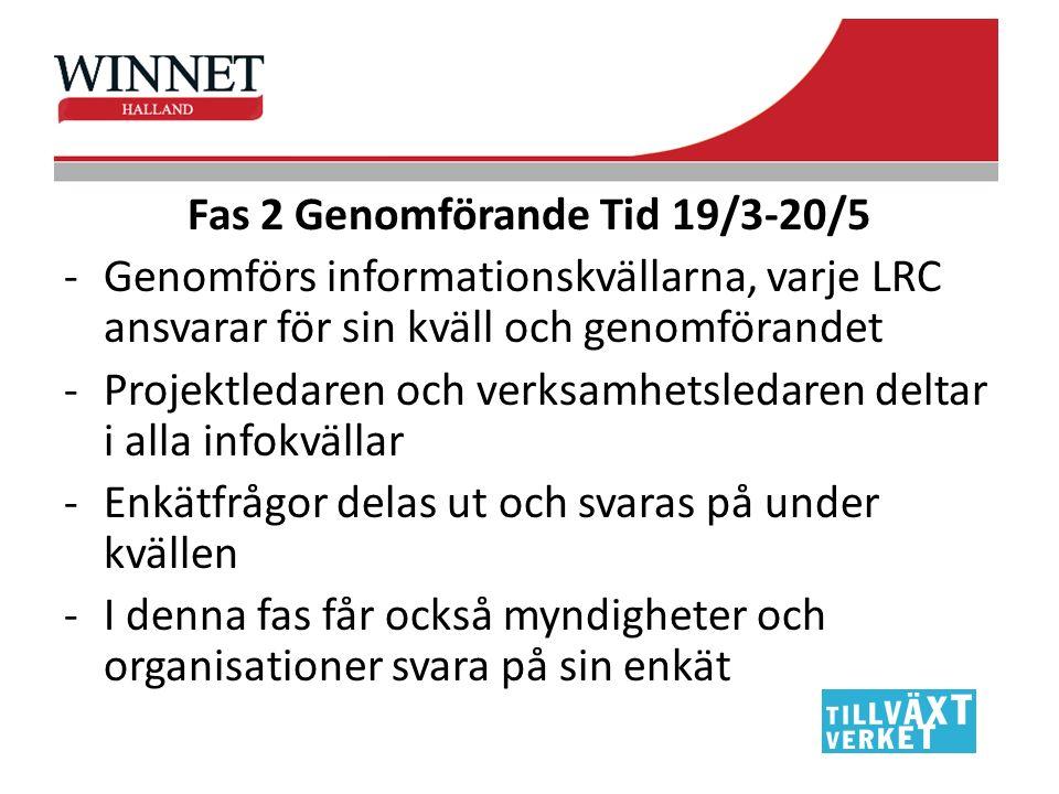Fas 2 Genomförande Tid 19/3-20/5 -Genomförs informationskvällarna, varje LRC ansvarar för sin kväll och genomförandet -Projektledaren och verksamhetsl