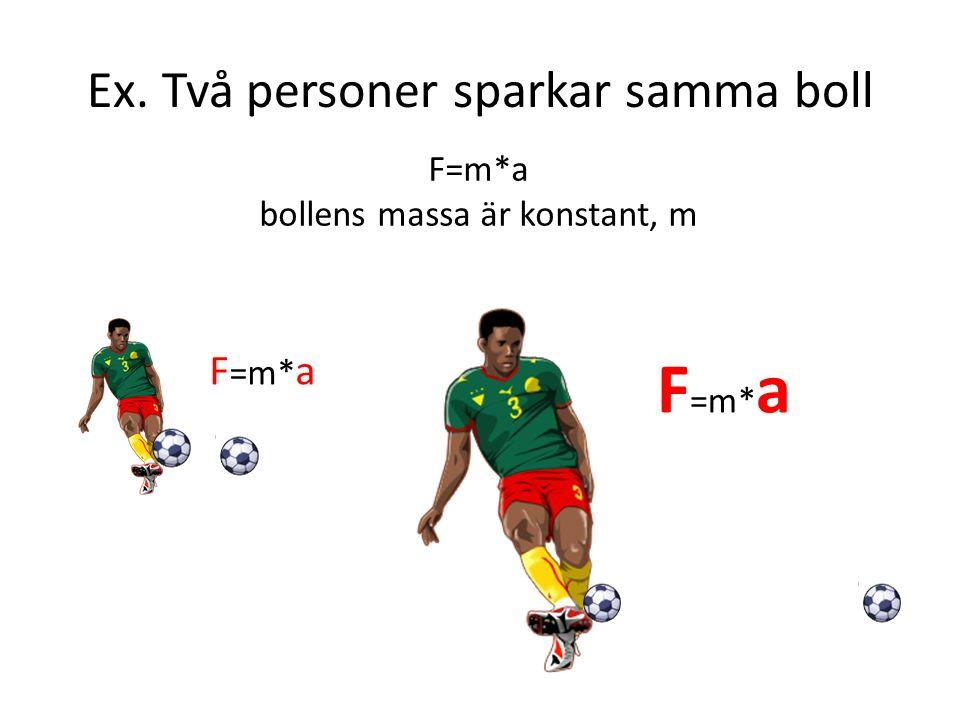 Ex. Två personer sparkar samma boll F =m* a bollens massa är konstant, m