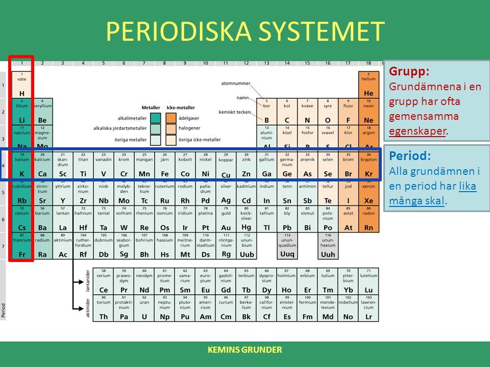 PERIODISKA SYSTEMET KEMINS GRUNDER Grupp: Grundämnena i en grupp har ofta gemensamma egenskaper.