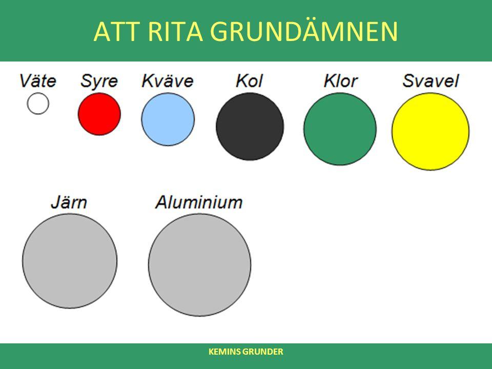 ATT RITA GRUNDÄMNEN KEMINS GRUNDER