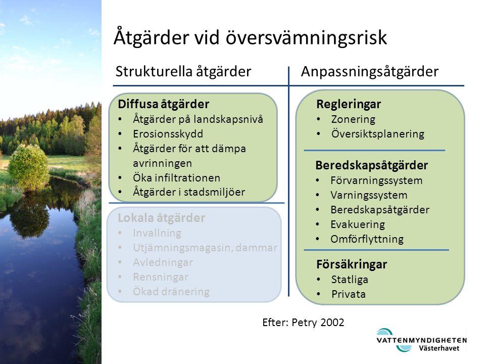 Diffusa åtgärder Åtgärder på landskapsnivå Erosionsskydd Åtgärder för att dämpa avrinningen Öka infiltrationen Åtgärder i stadsmiljöer Lokala åtgärder Invallning Utjämningsmagasin, dammar Avledningar Rensningar Ökad dränering Strukturella åtgärderAnpassningsåtgärder Regleringar Zonering Översiktsplanering Beredskapsåtgärder Förvarningssystem Varningssystem Beredskapsåtgärder Evakuering Omförflyttning Försäkringar Statliga Privata Åtgärder vid översvämningsrisk Efter: Petry 2002