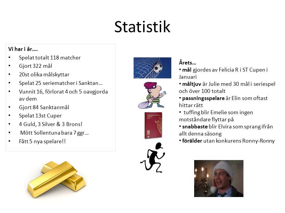 Statistik Vi har i år….