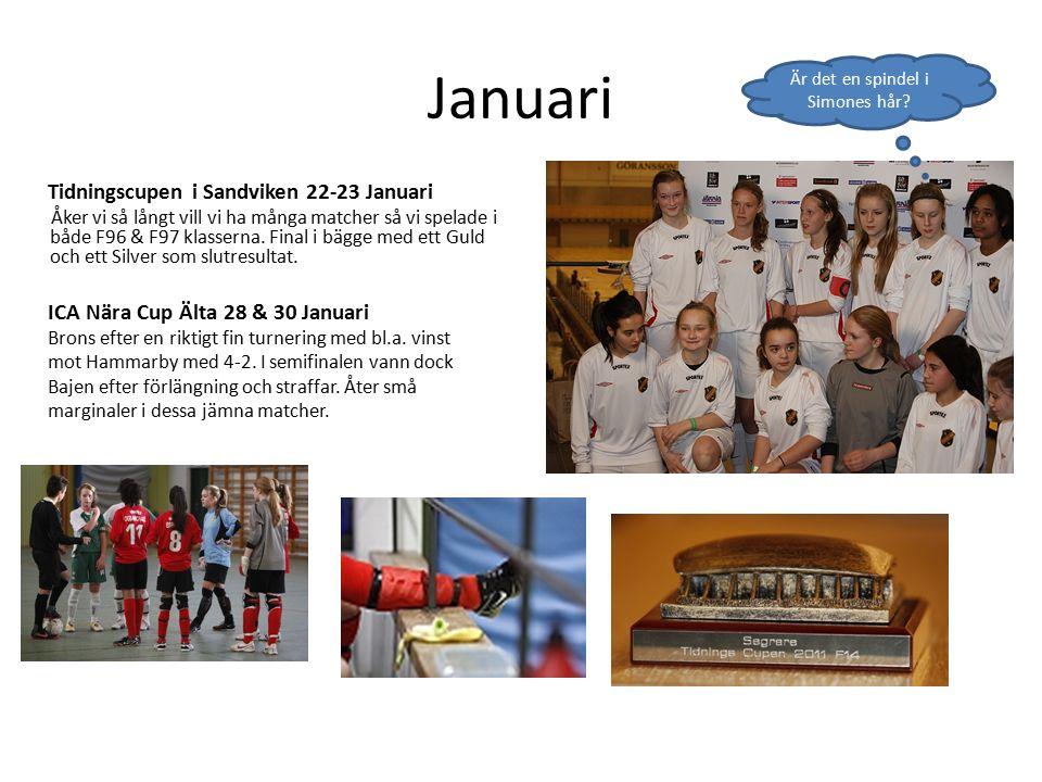Januari Tidningscupen i Sandviken 22-23 Januari Åker vi så långt vill vi ha många matcher så vi spelade i både F96 & F97 klasserna.