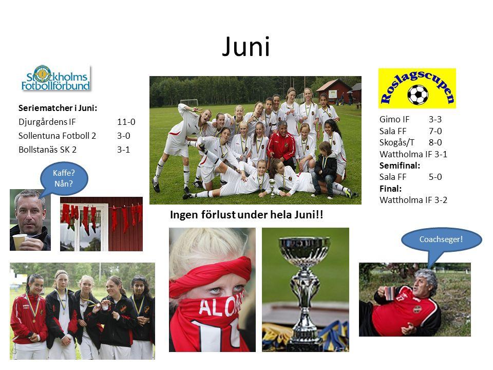 Juli Matcher i cupen: Hargs BK3-0 P18 Lila6-4 IF Tymer3-1 Kvartsfinal: Tyresö FF2-1 Semifinal: Falköpings KIK 10-1 Final: Hörnebo SK2-2 (5-6 eft.str) Inte en förlust under hela turneringen Bara en på straffar..