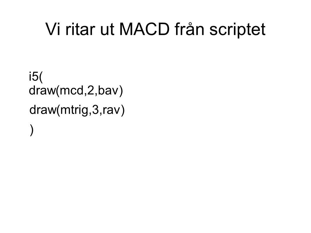 Vi ritar ut MACD från scriptet i5( draw(mcd,2,bav) draw(mtrig,3,rav) )