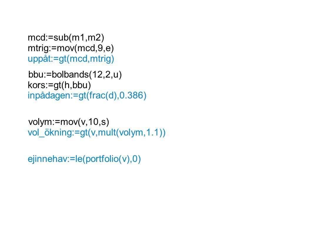 mcd:=sub(m1,m2) mtrig:=mov(mcd,9,e) uppåt:=gt(mcd,mtrig) bbu:=bolbands(12,2,u) kors:=gt(h,bbu) inpådagen:=gt(frac(d),0.386) volym:=mov(v,10,s) vol_ökning:=gt(v,mult(volym,1.1)) ejinnehav:=le(portfolio(v),0)