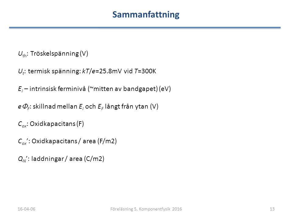 Sammanfattning 16-04-0613Föreläsning 5, Komponentfysik 2016 U th : Tröskelspänning (V) U t : termisk spänning: kT/e=25.8mV vid T=300K E i – intrinsisk