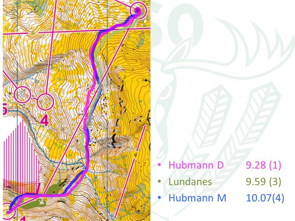 Hubmann D9.28 (1) Lundanes9.59 (3) Hubmann M10.07(4)