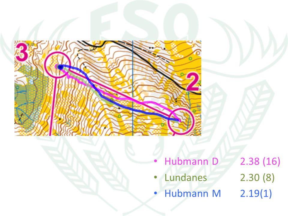Hubmann D2.38 (16) Lundanes2.30 (8) Hubmann M2.19(1)